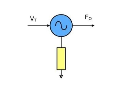Luff Oscillators